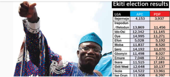Fayemi – Workers Salary Arrears to be Paid In 6 Months & Other Headlines
